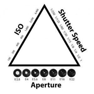 مثلث عکاسی یا مثلث نوردهی چیست؟